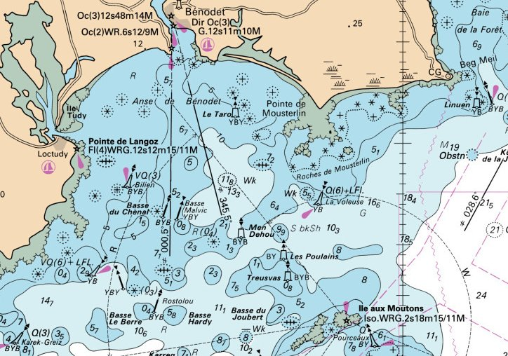 Nautical Free: Online free nautical charts and publications from