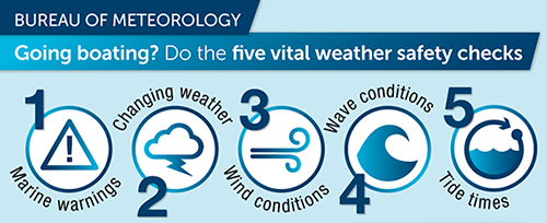 Five vital weather safety checks